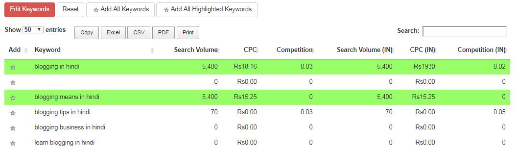keyword search guide in hindi